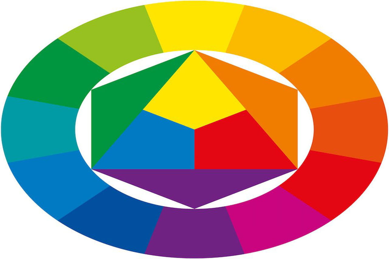 Come Abbinare I Colori Ispirazioni Dal Cerchio Di Itten