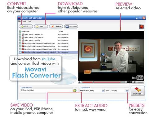 Aggiorna Flash Pla Convertire Video Youtube — ZwiftItaly
