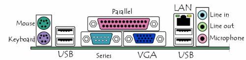 connettori di entrata-uscita pannello posteriore
