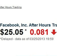 Facebook in borsa: traders indennizzati per la giornata nera del 2012