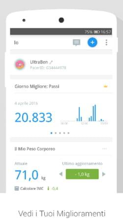 Scarica Gratis App Contapassi Bigwhitecloudrecs