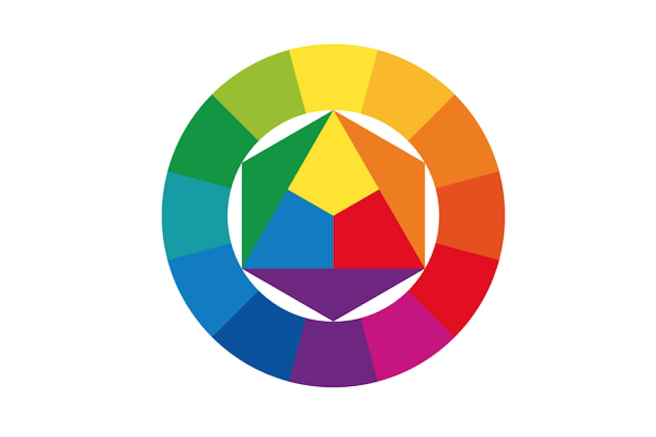 Cerchio Di Itten Spiegazione Del Disco Cromatico Che Divide I Colori
