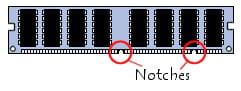 Tacche sui moduli RAM