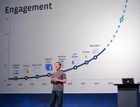 Facebook da record ma meno condivisioni